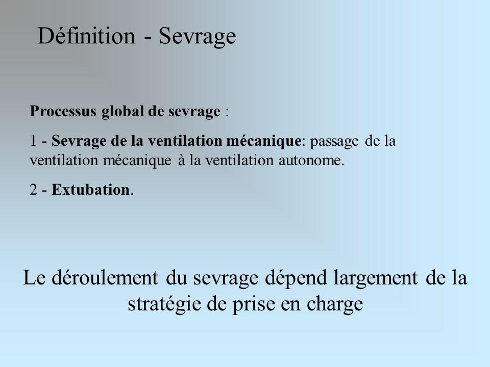 Définition - Sevrage Processus global de sevrage : 1 - Sevrage de la ventilation mécanique: passage de la ventilation mécanique à la ventilation autonome.