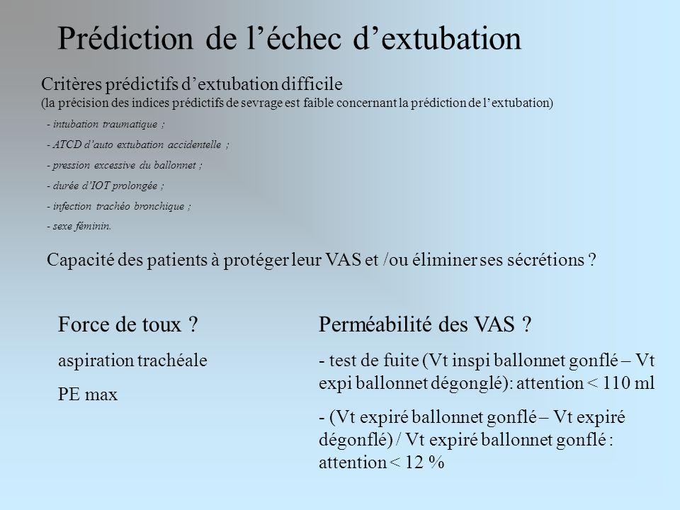 Prédiction de léchec dextubation Capacité des patients à protéger leur VAS et /ou éliminer ses sécrétions ? Force de toux ? aspiration trachéale PE ma
