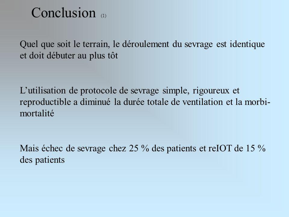 Conclusion (1) Quel que soit le terrain, le déroulement du sevrage est identique et doit débuter au plus tôt Lutilisation de protocole de sevrage simp