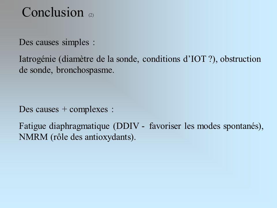 Conclusion (2) Des causes simples : Iatrogénie (diamètre de la sonde, conditions dIOT ?), obstruction de sonde, bronchospasme.