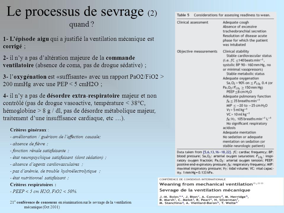 Le processus de sevrage (2) quand ? 1- Lépisode aigu qui a justifié la ventilation mécanique est corrigé ; 2- il ny a pas daltération majeure de la co