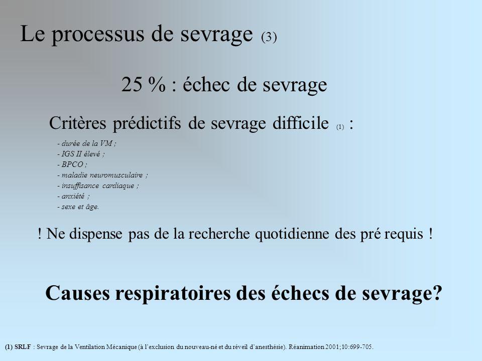 Le processus de sevrage (3) - durée de la VM ; - IGS II élevé ; - BPCO ; - maladie neuromusculaire ; - insuffisance cardiaque ; - anxiété ; - sexe et âge.