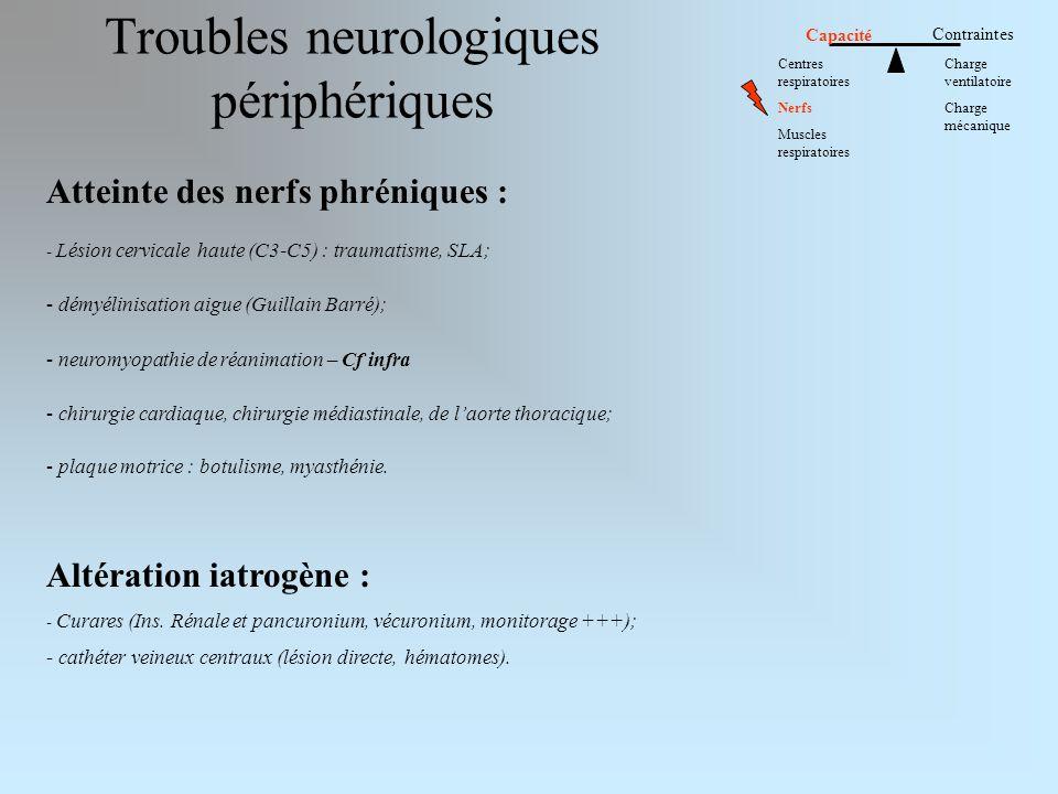 Troubles neurologiques périphériques Atteinte des nerfs phréniques : - Lésion cervicale haute (C3-C5) : traumatisme, SLA; - démyélinisation aigue (Guillain Barré); - neuromyopathie de réanimation – Cf infra - chirurgie cardiaque, chirurgie médiastinale, de laorte thoracique; - plaque motrice : botulisme, myasthénie.