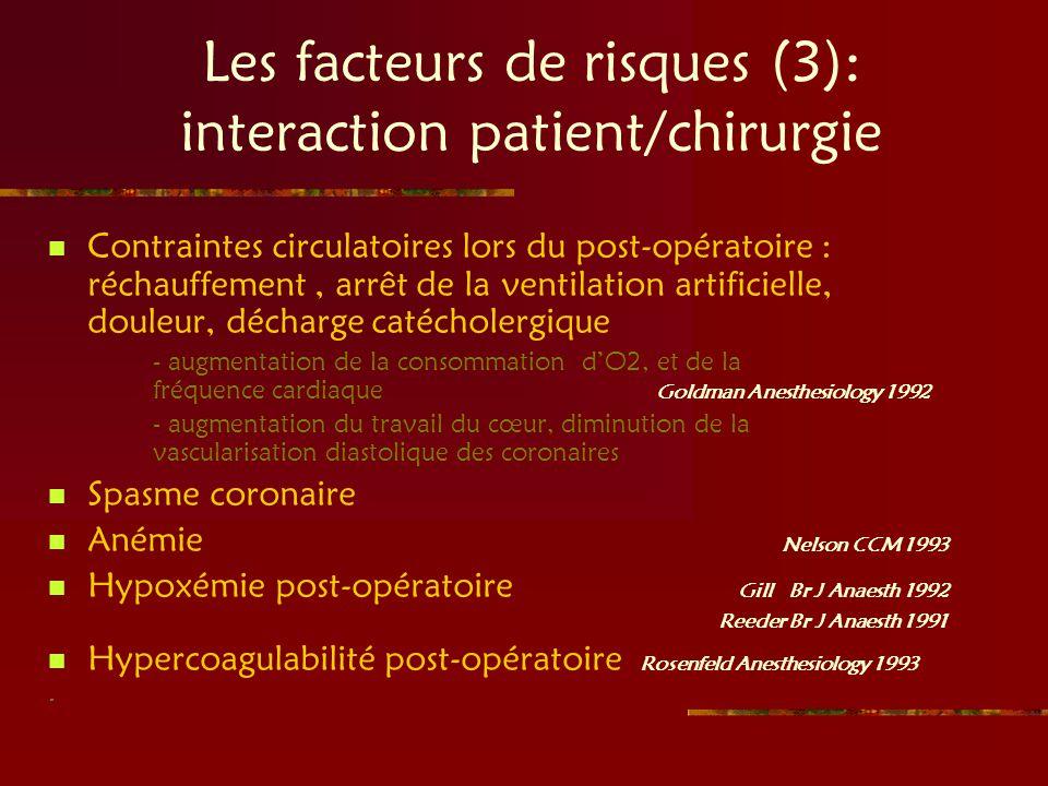 Les facteurs de risques (3): interaction patient/chirurgie Contraintes circulatoires lors du post-opératoire : réchauffement, arrêt de la ventilation