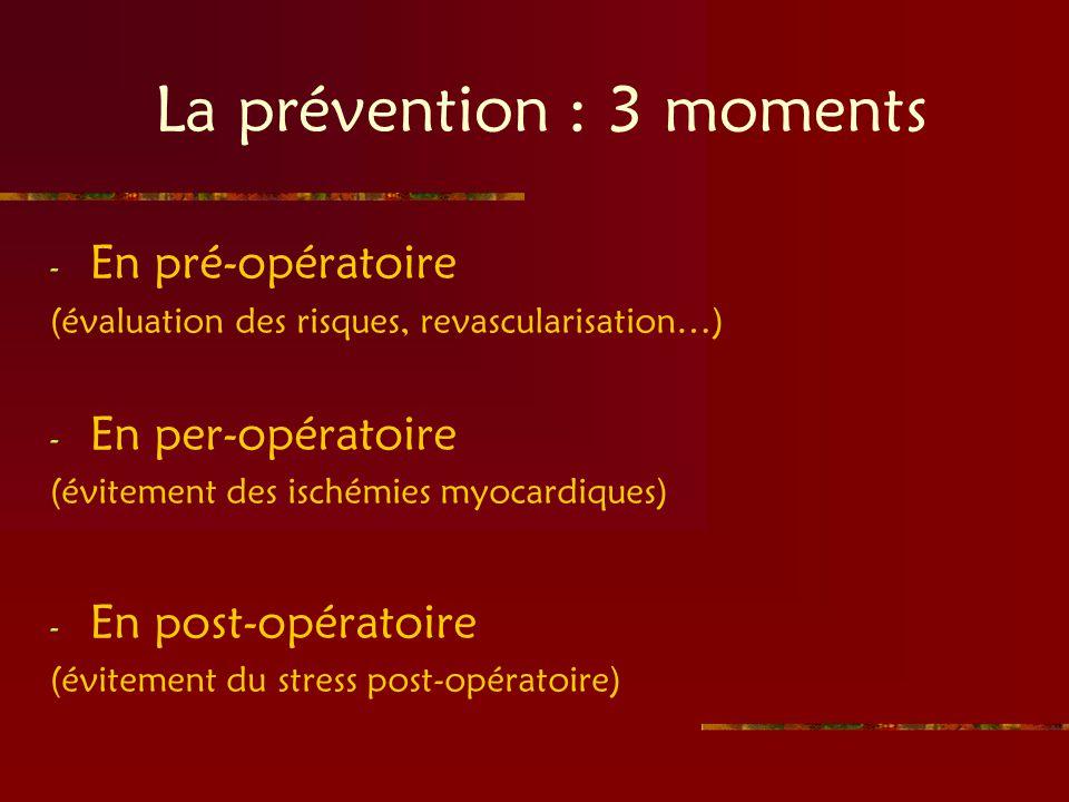 La prévention : 3 moments - En pré-opératoire (évaluation des risques, revascularisation…) - En per-opératoire (évitement des ischémies myocardiques)