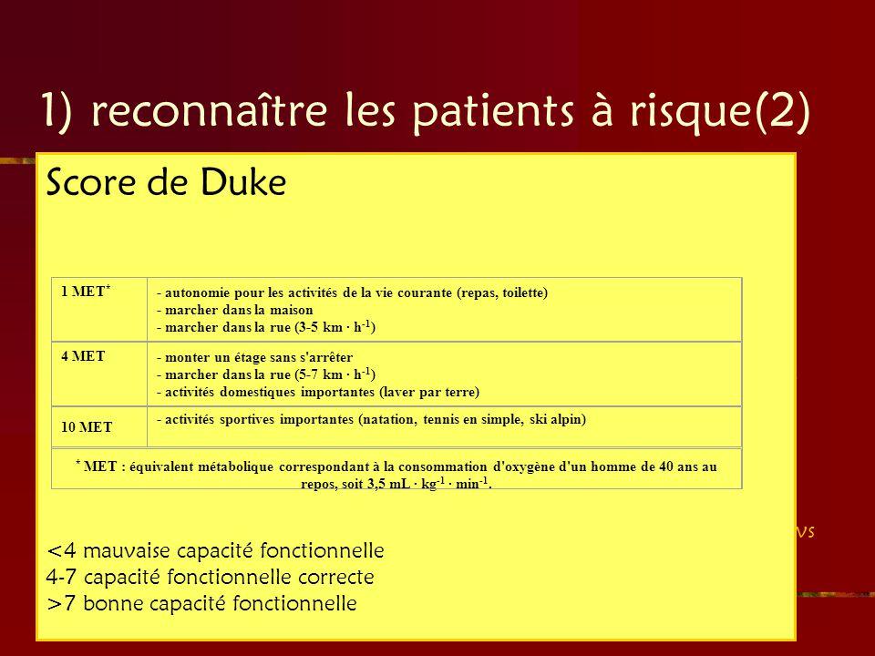 1) reconnaître les patients à risque(2) Quelle capacité fonctionnelle ? Gerson Am J Med 1990 177 patients opérés de chirurgie abdominale ou thoracique