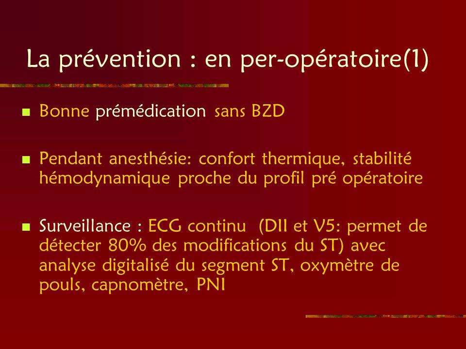 La prévention : en per-opératoire(1) Bonne prémédication sans BZD Pendant anesthésie: confort thermique, stabilité hémodynamique proche du profil pré