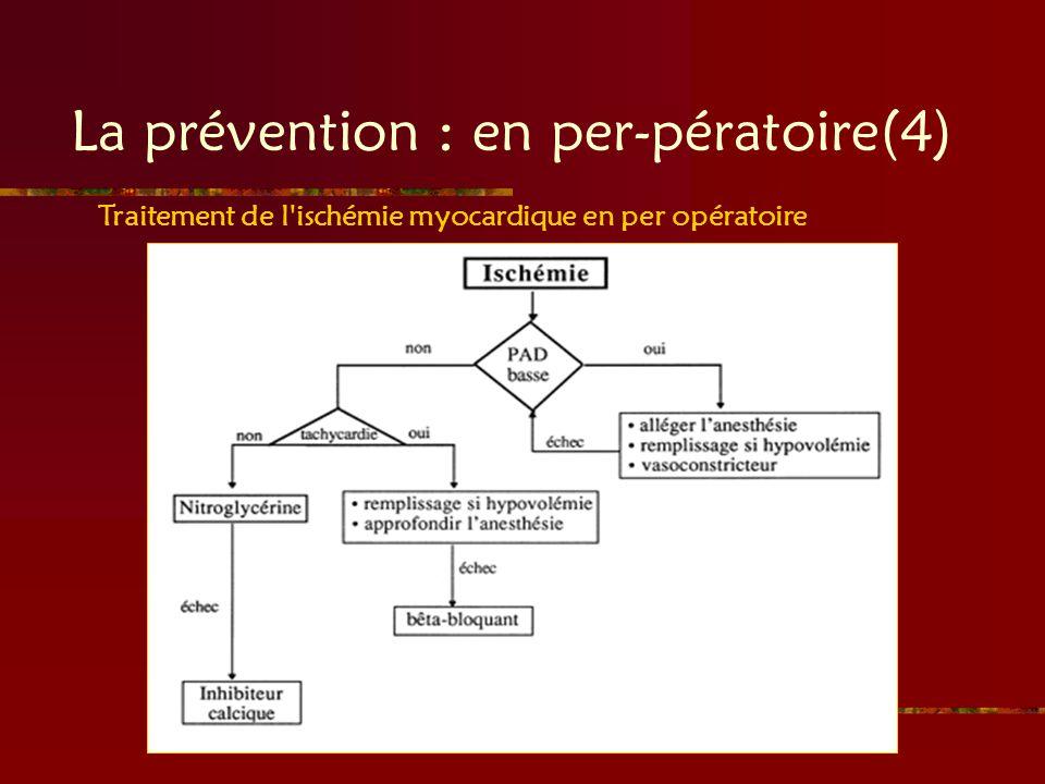 La prévention : en per-pératoire(4) Traitement de l'ischémie myocardique en per opératoire