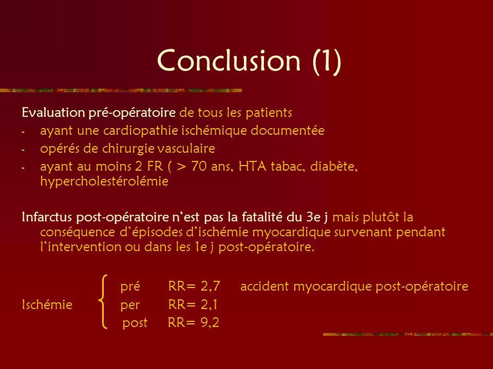 Conclusion (1) Evaluation pré-opératoire de tous les patients - ayant une cardiopathie ischémique documentée - opérés de chirurgie vasculaire - ayant