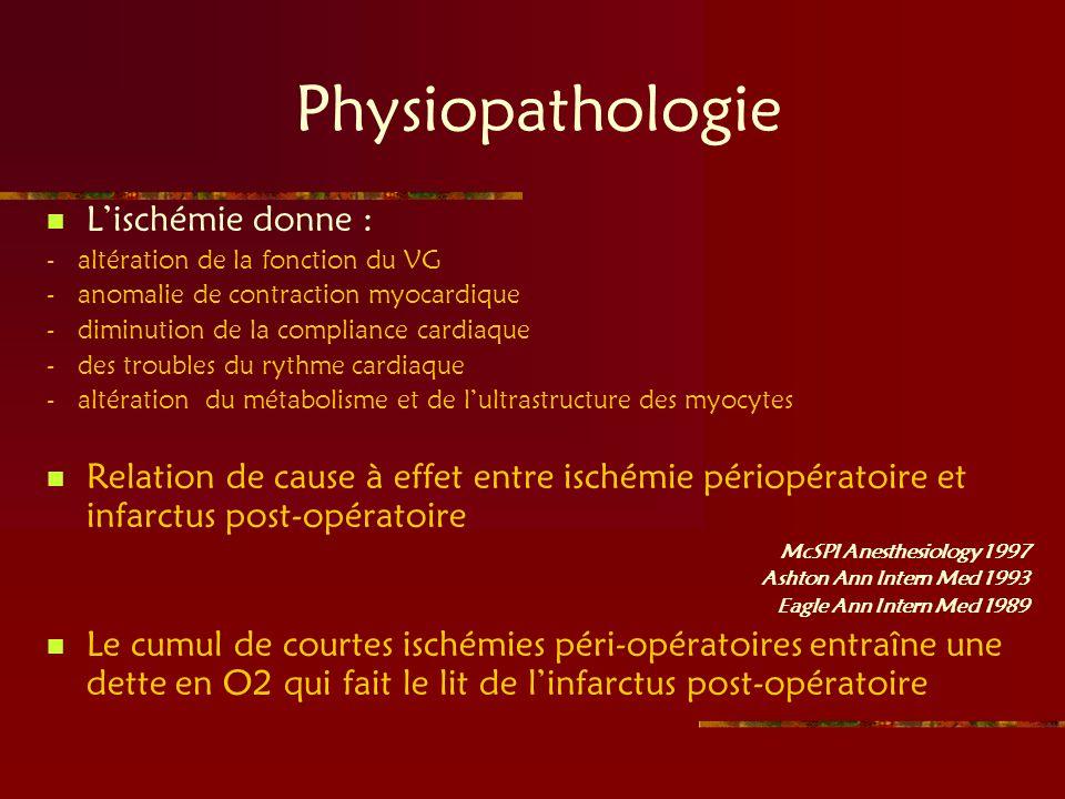 Physiopathologie Lischémie donne : - altération de la fonction du VG - anomalie de contraction myocardique - diminution de la compliance cardiaque - d