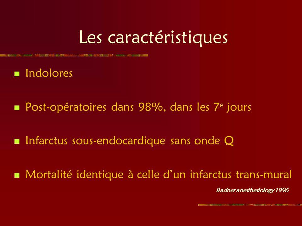 Les caractéristiques Indolores Post-opératoires dans 98%, dans les 7 e jours Infarctus sous-endocardique sans onde Q Mortalité identique à celle dun i