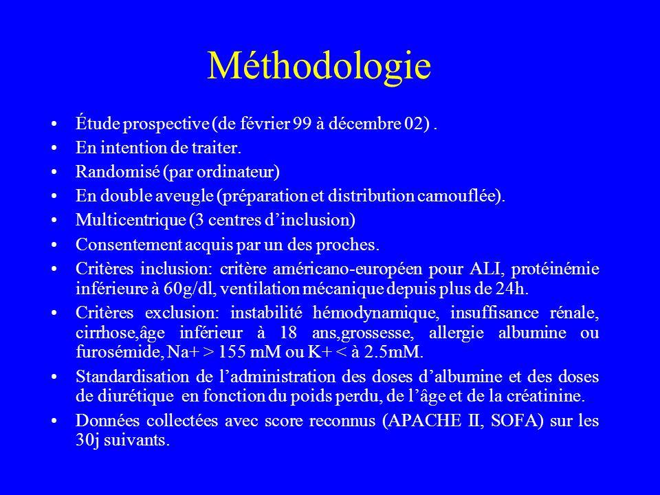 Méthodologie Étude prospective (de février 99 à décembre 02). En intention de traiter. Randomisé (par ordinateur) En double aveugle (préparation et di