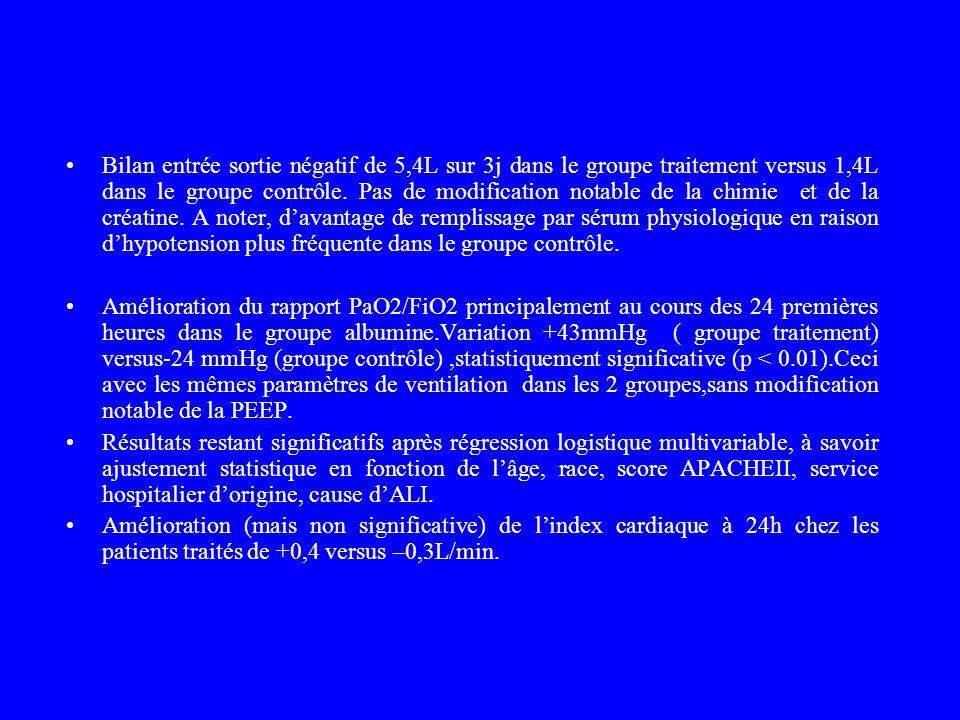 Bilan entrée sortie négatif de 5,4L sur 3j dans le groupe traitement versus 1,4L dans le groupe contrôle. Pas de modification notable de la chimie et