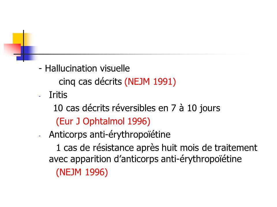 - Hallucination visuelle cinq cas décrits (NEJM 1991) - Iritis 10 cas décrits réversibles en 7 à 10 jours (Eur J Ophtalmol 1996) - Anticorps anti-éryt