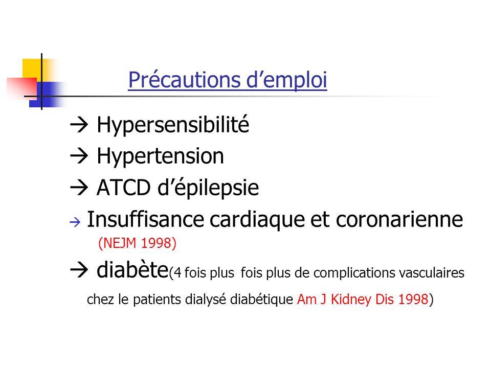 Précautions demploi Hypersensibilité Hypertension ATCD dépilepsie Insuffisance cardiaque et coronarienne (NEJM 1998) diabète (4 fois plus fois plus de