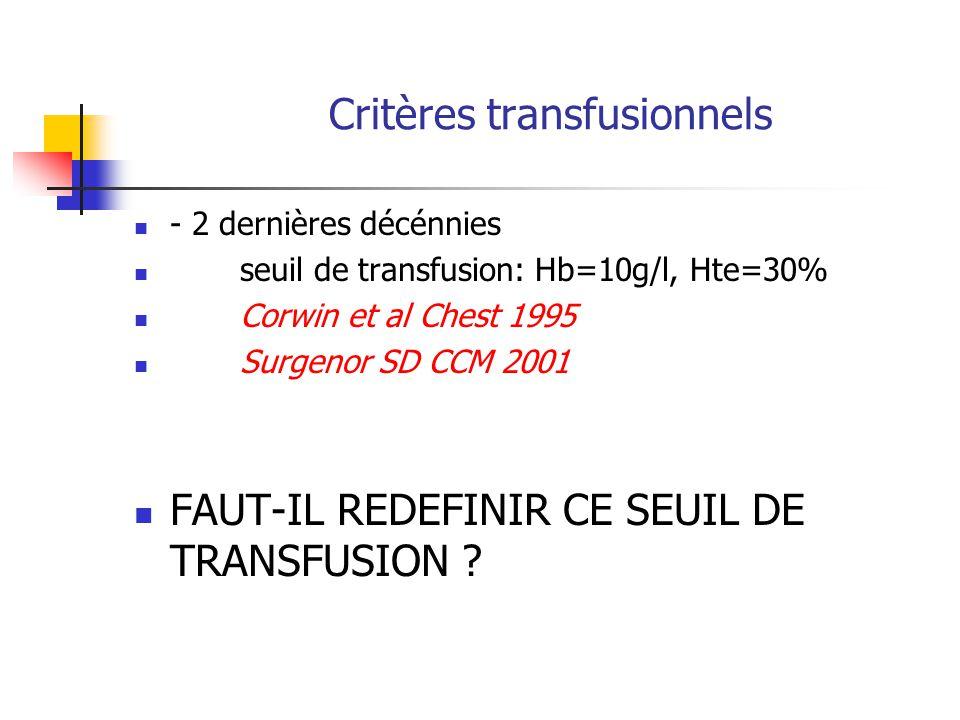 Critères transfusionnels - 2 dernières décénnies seuil de transfusion: Hb=10g/l, Hte=30% Corwin et al Chest 1995 Surgenor SD CCM 2001 FAUT-IL REDEFINI