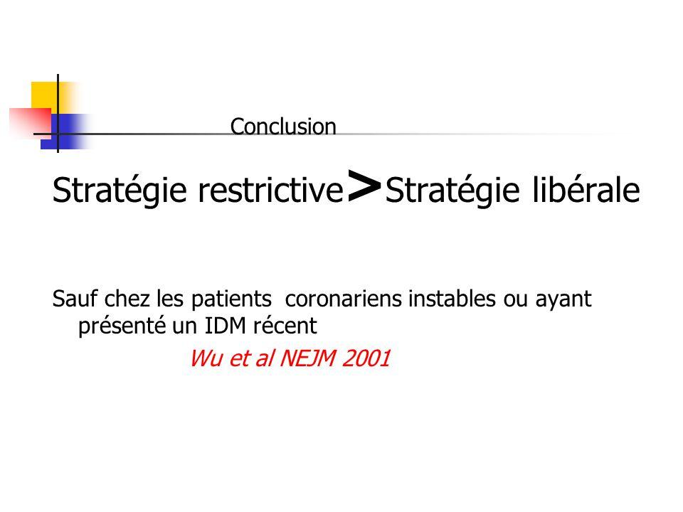 Conclusion Stratégie restrictive > Stratégie libérale Sauf chez les patients coronariens instables ou ayant présenté un IDM récent Wu et al NEJM 2001