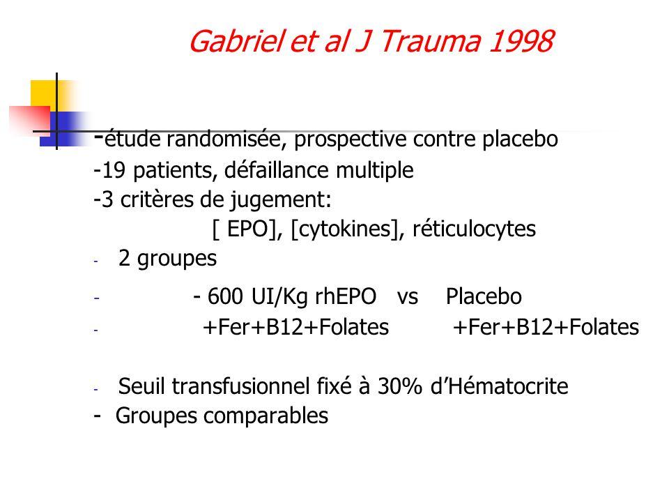 Gabriel et al J Trauma 1998 - étude randomisée, prospective contre placebo -19 patients, défaillance multiple -3 critères de jugement: [ EPO], [cytoki