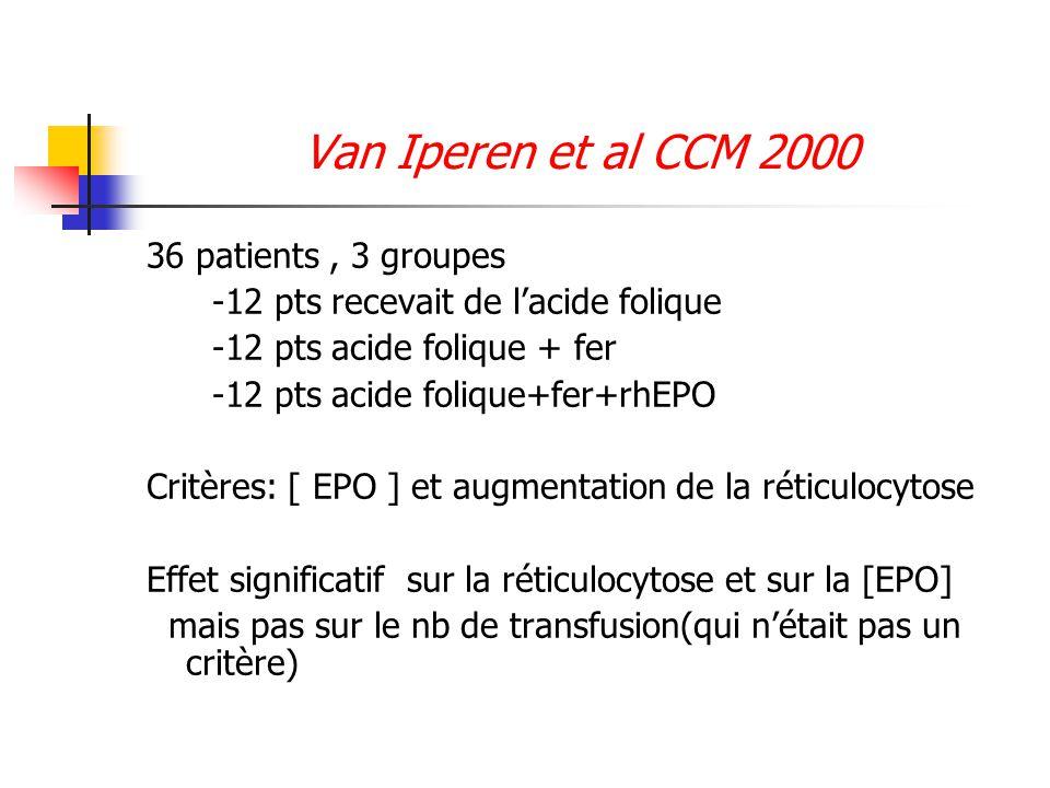 Van Iperen et al CCM 2000 36 patients, 3 groupes -12 pts recevait de lacide folique -12 pts acide folique + fer -12 pts acide folique+fer+rhEPO Critèr