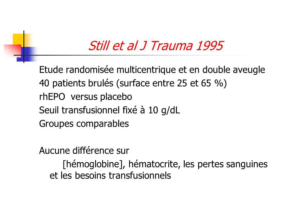 Still et al J Trauma 1995 Etude randomisée multicentrique et en double aveugle 40 patients brulés (surface entre 25 et 65 %) rhEPO versus placebo Seui