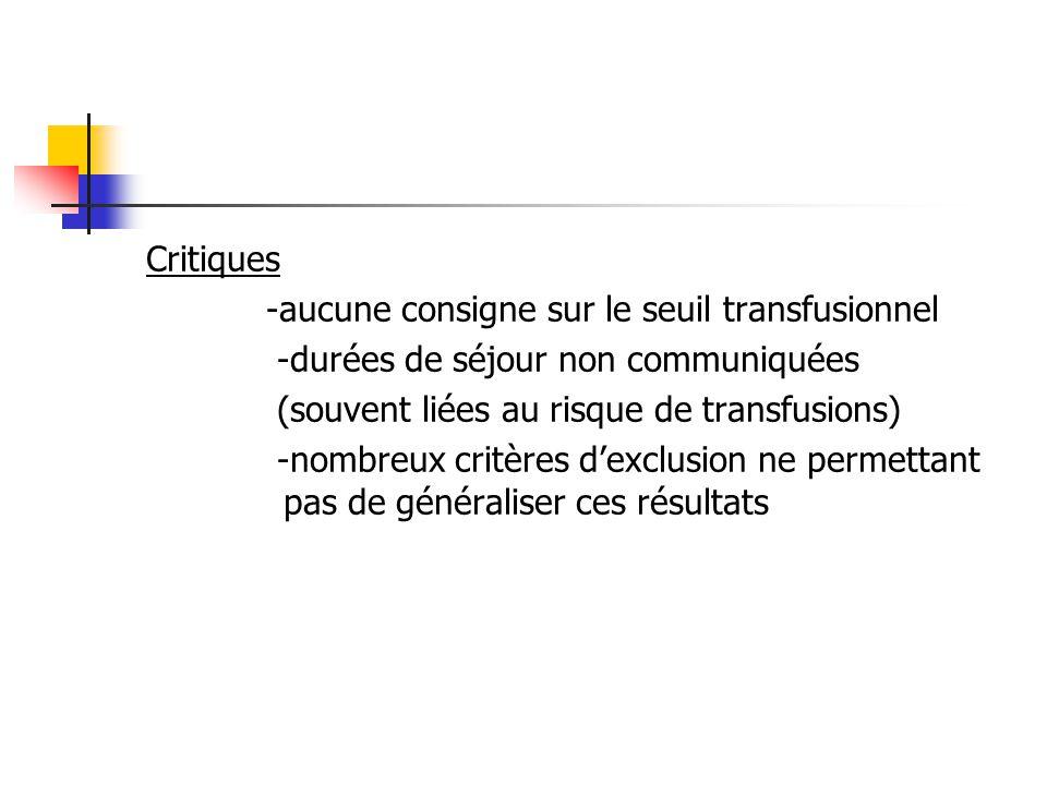 Critiques -aucune consigne sur le seuil transfusionnel -durées de séjour non communiquées (souvent liées au risque de transfusions) -nombreux critères
