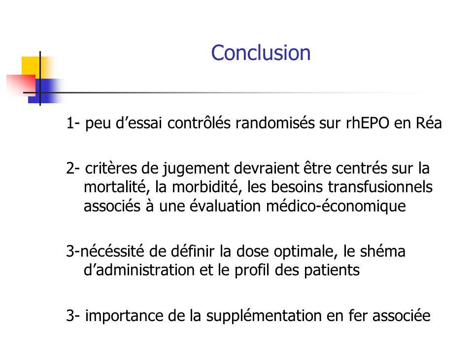 Conclusion 1- peu dessai contrôlés randomisés sur rhEPO en Réa 2- critères de jugement devraient être centrés sur la mortalité, la morbidité, les beso