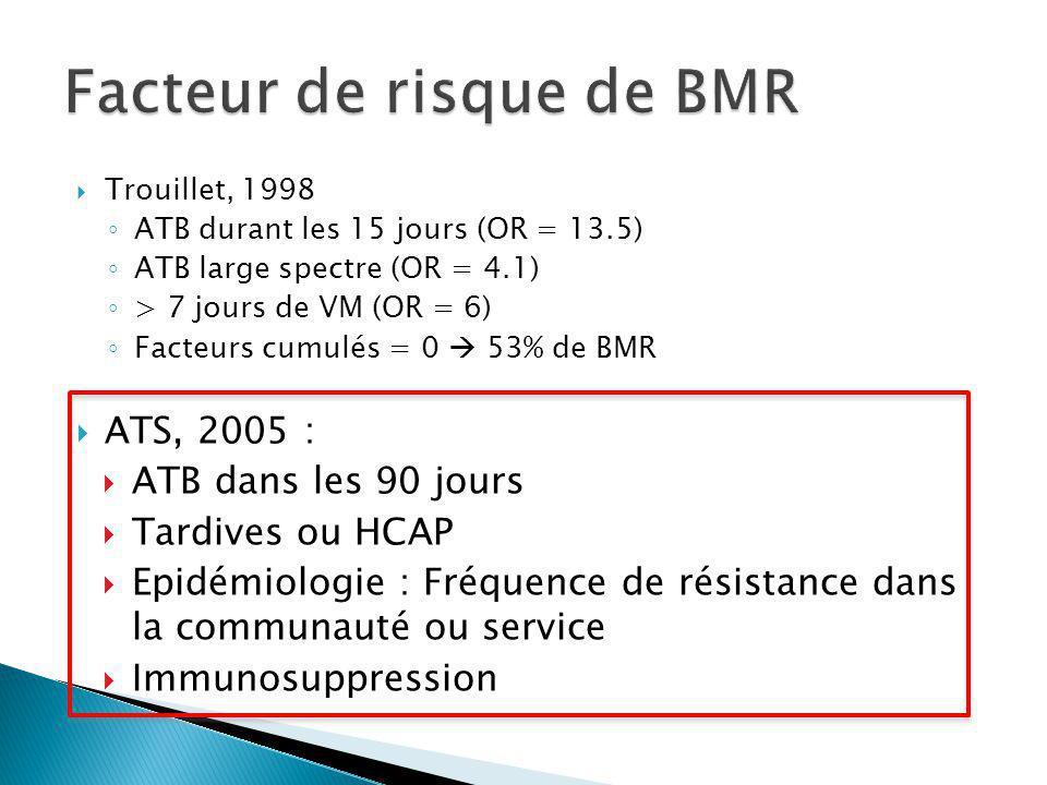 Trouillet, 1998 ATB durant les 15 jours (OR = 13.5) ATB large spectre (OR = 4.1) > 7 jours de VM (OR = 6) Facteurs cumulés = 0 53% de BMR ATS, 2005 : ATB dans les 90 jours Tardives ou HCAP Epidémiologie : Fréquence de résistance dans la communauté ou service Immunosuppression