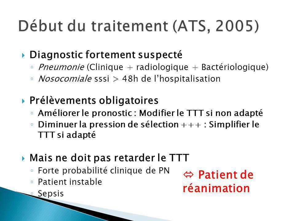 Diagnostic fortement suspecté Pneumonie (Clinique + radiologique + Bactériologique) Nosocomiale sssi > 48h de lhospitalisation Prélèvements obligatoires Améliorer le pronostic : Modifier le TTT si non adapté Diminuer la pression de sélection +++ : Simplifier le TTT si adapté Mais ne doit pas retarder le TTT Forte probabilité clinique de PN Patient instable Sepsis Patient de réanimation