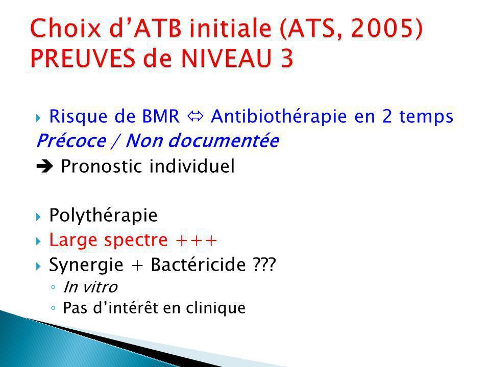 Risque de BMR Antibiothérapie en 2 temps Précoce / Non documentée Pronostic individuel Polythérapie Large spectre +++ Synergie + Bactéricide ??.