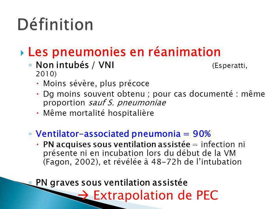 Les pneumonies en réanimation Non intubés / VNI (Esperatti, 2010) Moins sévère, plus précoce Dg moins souvent obtenu ; pour cas documenté : même proportion sauf S.