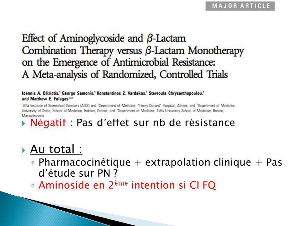 Négatif : Pas deffet sur nb de résistance Au total : Pharmacocinétique + extrapolation clinique + Pas détude sur PN .