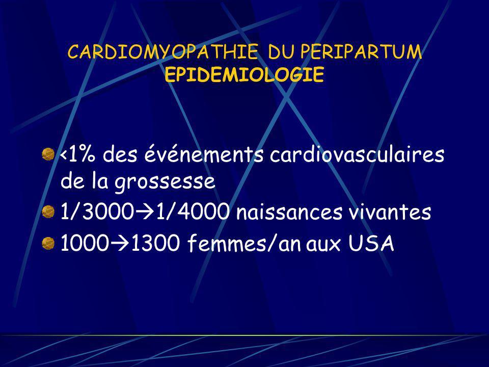 CARDIOMYOPATHIE DU PERIPARTUM EPIDEMIOLOGIE <1% des événements cardiovasculaires de la grossesse 1/3000 1/4000 naissances vivantes 1000 1300 femmes/an