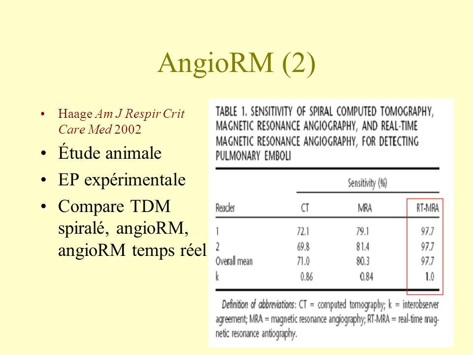 AngioRM (2) Haage Am J Respir Crit Care Med 2002 Étude animale EP expérimentale Compare TDM spiralé, angioRM, angioRM temps réel