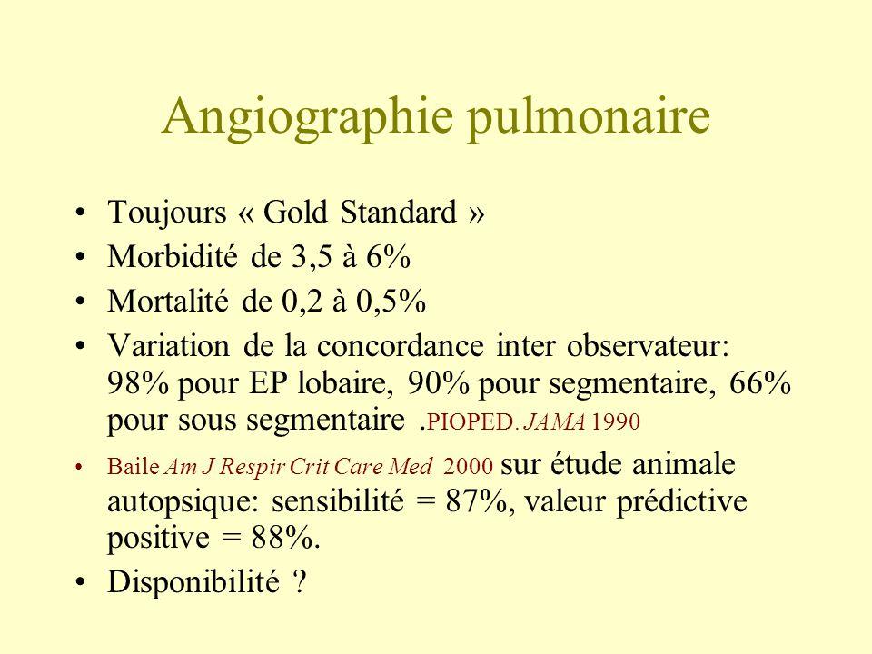 Angiographie pulmonaire Toujours « Gold Standard » Morbidité de 3,5 à 6% Mortalité de 0,2 à 0,5% Variation de la concordance inter observateur: 98% po