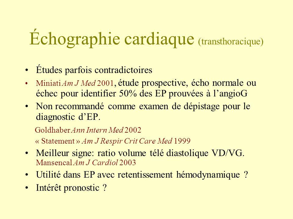 Échographie cardiaque (transthoracique) Études parfois contradictoires Miniati Am J Med 2001, étude prospective, écho normale ou échec pour identifier