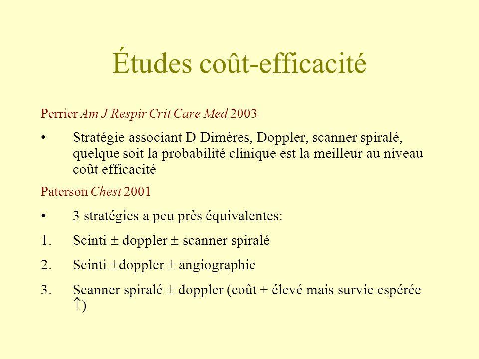 Études coût-efficacité Perrier Am J Respir Crit Care Med 2003 Stratégie associant D Dimères, Doppler, scanner spiralé, quelque soit la probabilité cli