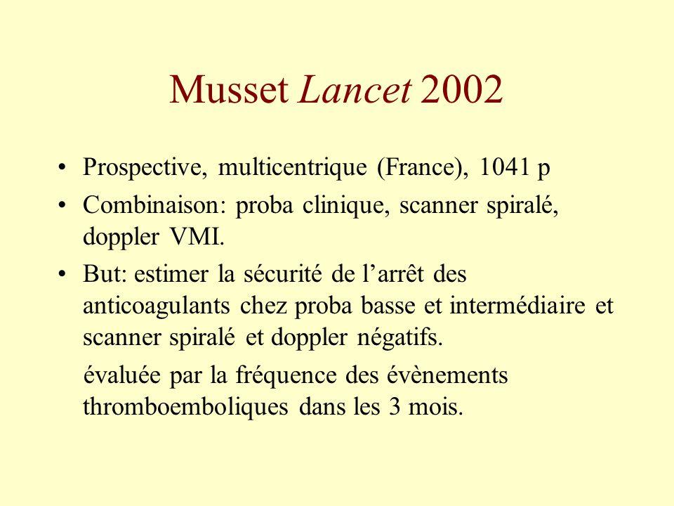 Musset Lancet 2002 Prospective, multicentrique (France), 1041 p Combinaison: proba clinique, scanner spiralé, doppler VMI. But: estimer la sécurité de