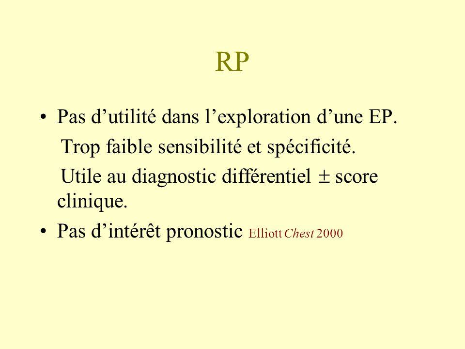 RP Pas dutilité dans lexploration dune EP. Trop faible sensibilité et spécificité. Utile au diagnostic différentiel score clinique. Pas dintérêt prono