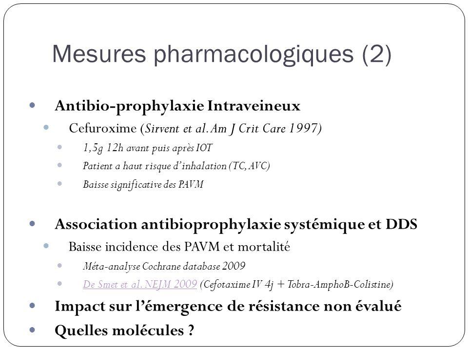 Mesures pharmacologiques (2) Antibio-prophylaxie Intraveineux Cefuroxime (Sirvent et al. Am J Crit Care 1997) 1,5g 12h avant puis après IOT Patient a