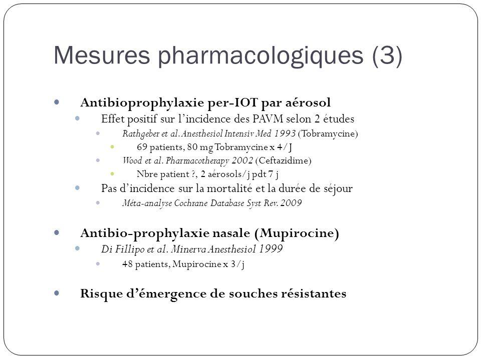 Mesures pharmacologiques (3) Antibioprophylaxie per-IOT par aérosol Effet positif sur lincidence des PAVM selon 2 études Rathgeber et al. Anesthesiol