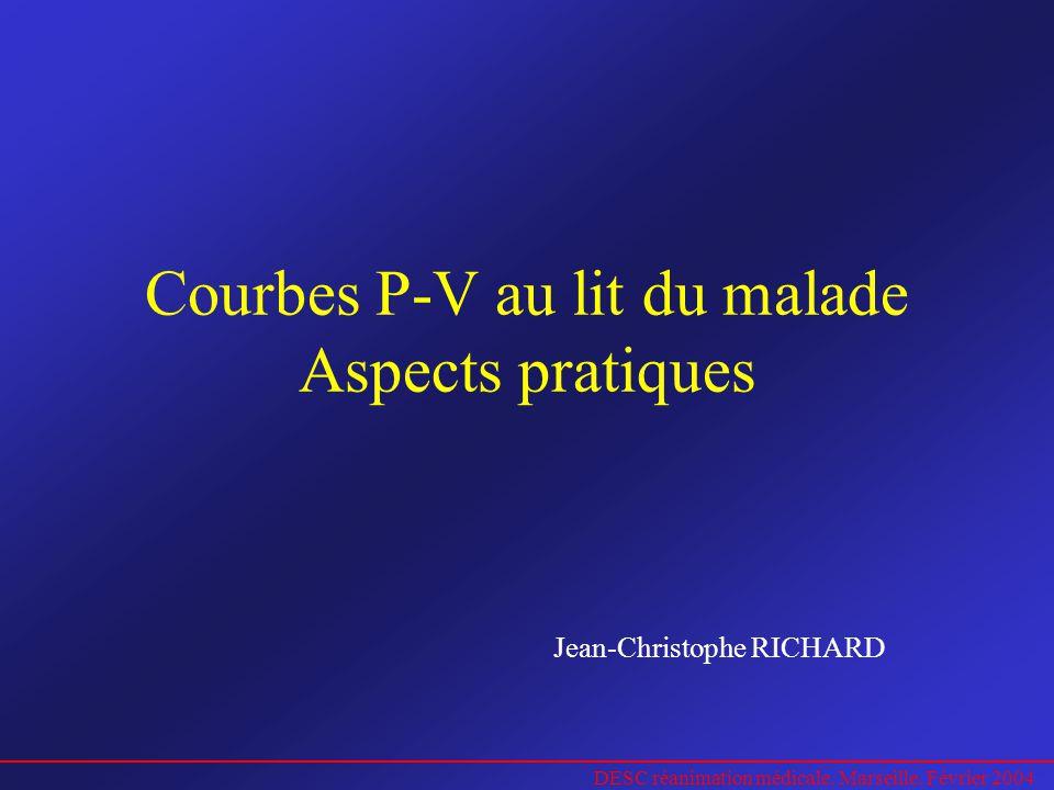 DESC réanimation médicale. Marseille. Février 2004 Courbes P-V au lit du malade Aspects pratiques Jean-Christophe RICHARD
