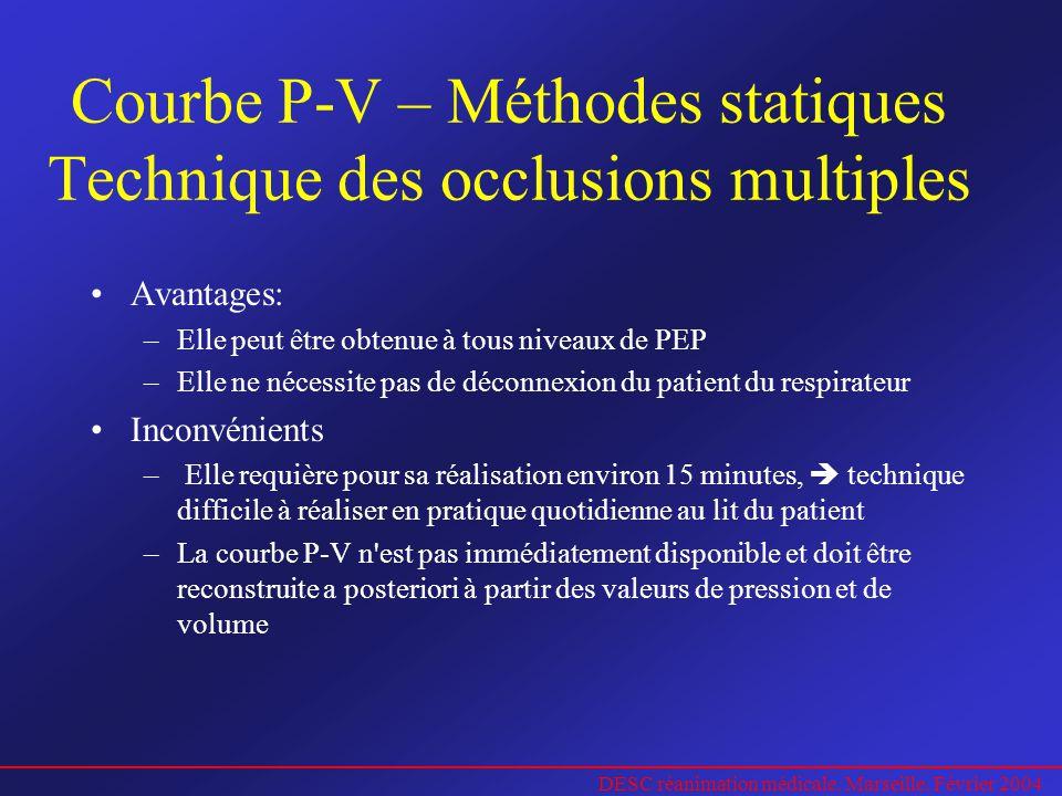 DESC réanimation médicale. Marseille. Février 2004 Courbe P-V – Méthodes statiques Technique des occlusions multiples Avantages: –Elle peut être obten