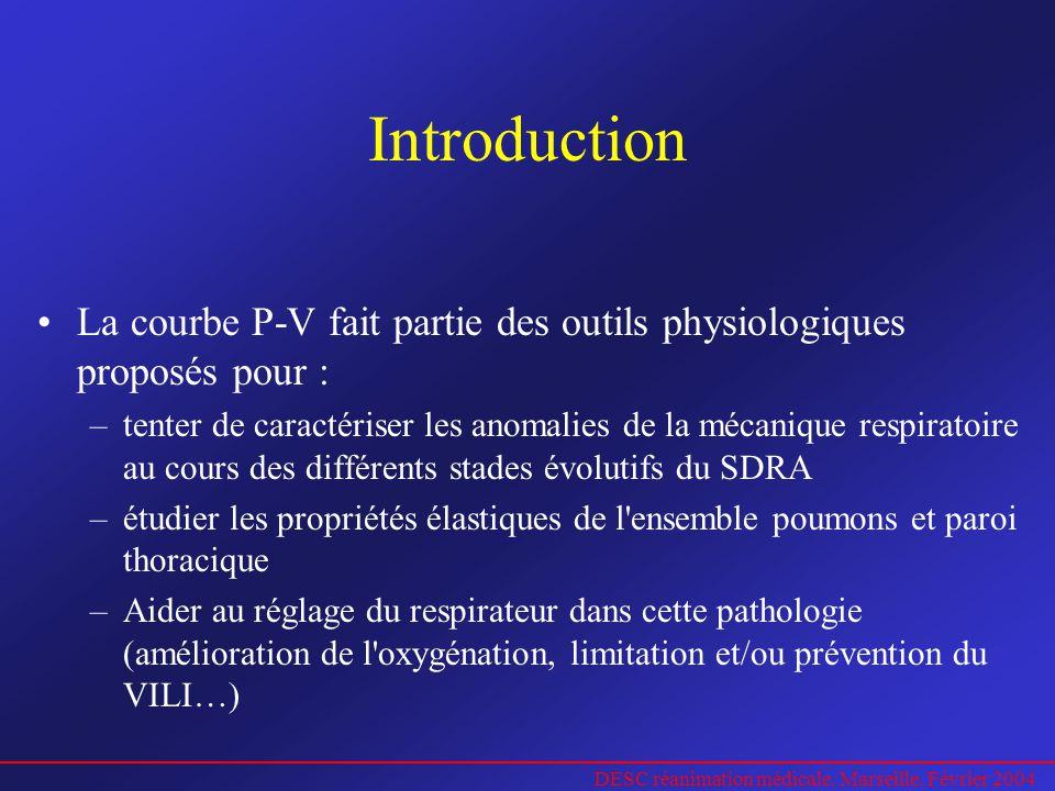DESC réanimation médicale. Marseille. Février 2004 Introduction La courbe P-V fait partie des outils physiologiques proposés pour : –tenter de caracté