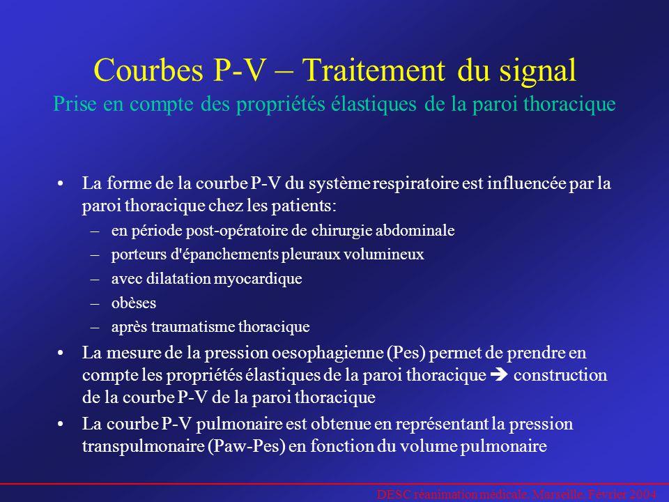 DESC réanimation médicale. Marseille. Février 2004 Courbes P-V – Traitement du signal Prise en compte des propriétés élastiques de la paroi thoracique