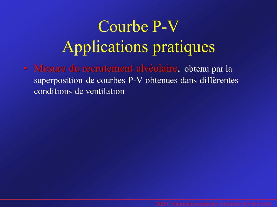 DESC réanimation médicale. Marseille. Février 2004 Courbe P-V Applications pratiques Mesure du recrutement alvéolaireMesure du recrutement alvéolaire,