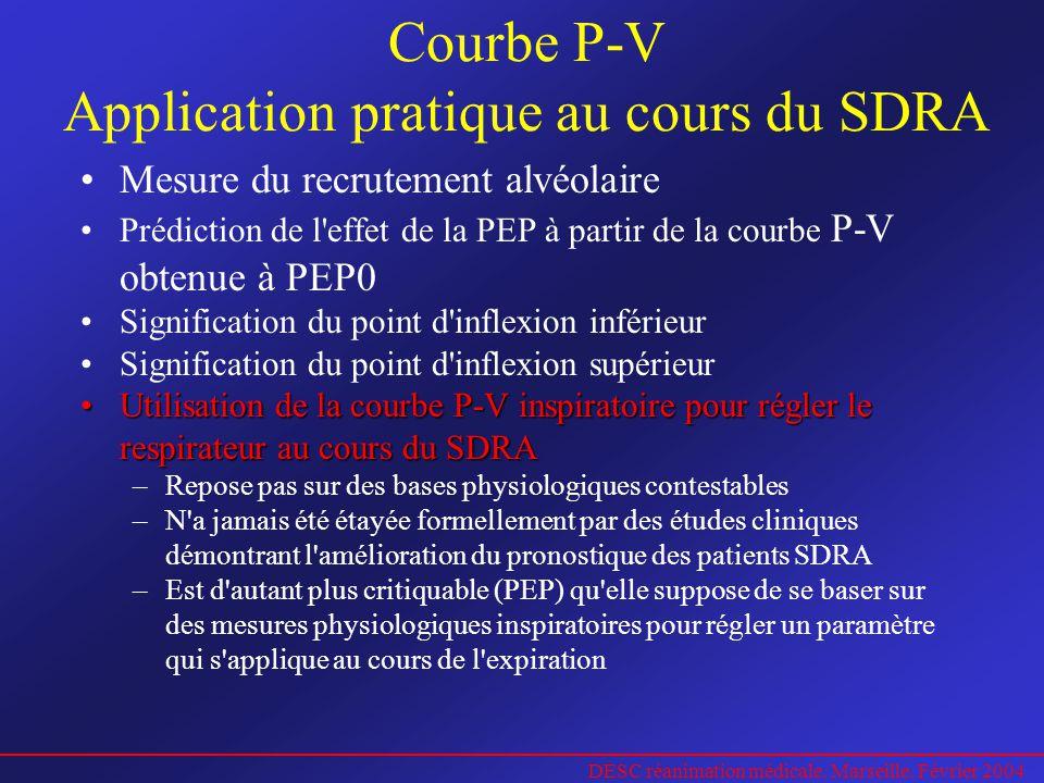 DESC réanimation médicale. Marseille. Février 2004 Courbe P-V Application pratique au cours du SDRA Mesure du recrutement alvéolaire Prédiction de l'e