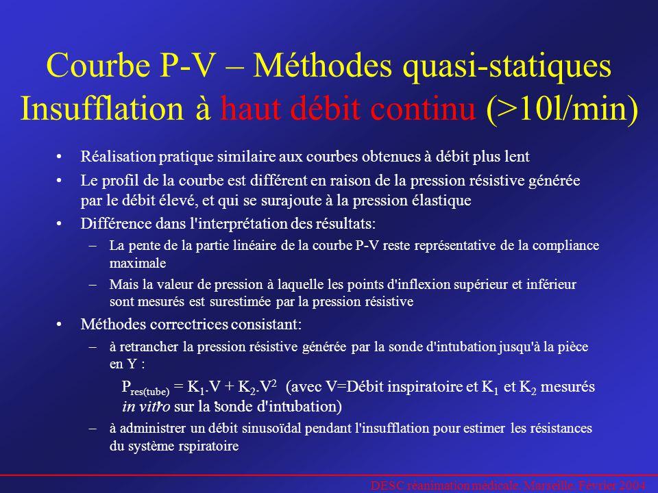 Courbe P-V – Méthodes quasi-statiques Insufflation à haut débit continu (>10l/min) Réalisation pratique similaire aux courbes obtenues à débit plus lent Le profil de la courbe est différent en raison de la pression résistive générée par le débit élevé, et qui se surajoute à la pression élastique Différence dans l interprétation des résultats: –La pente de la partie linéaire de la courbe P-V reste représentative de la compliance maximale –Mais la valeur de pression à laquelle les points d inflexion supérieur et inférieur sont mesurés est surestimée par la pression résistive Méthodes correctrices consistant: –à retrancher la pression résistive générée par la sonde d intubation jusqu à la pièce en Y : P res(tube) = K 1.V + K 2.V 2 (avec V=Débit inspiratoire et K 1 et K 2 mesurés in vitro sur la sonde d intubation) –à administrer un débit sinusoïdal pendant l insufflation pour estimer les résistances du système rspiratoire...