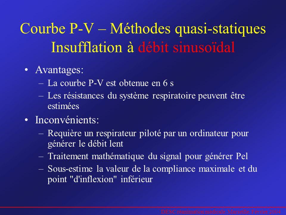 DESC réanimation médicale. Marseille. Février 2004 Courbe P-V – Méthodes quasi-statiques Insufflation à débit sinusoïdal Avantages: –La courbe P-V est
