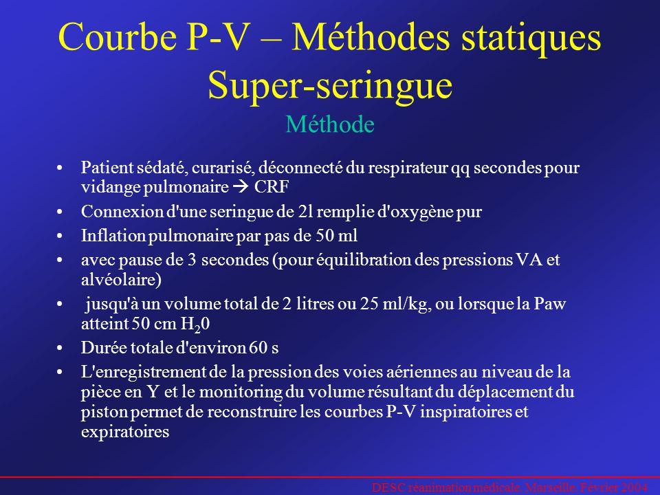 DESC réanimation médicale. Marseille. Février 2004 Courbe P-V – Méthodes statiques Super-seringue Méthode Patient sédaté, curarisé, déconnecté du resp