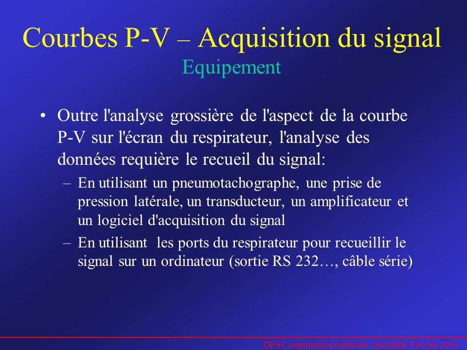 DESC réanimation médicale. Marseille. Février 2004 Courbes P-V – Acquisition du signal Equipement Outre l'analyse grossière de l'aspect de la courbe P